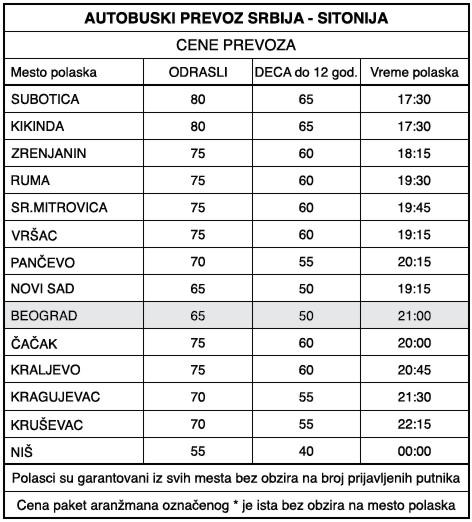 Cene prevoza